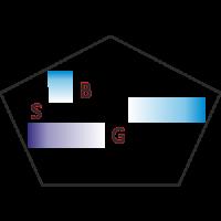 logo-bsg